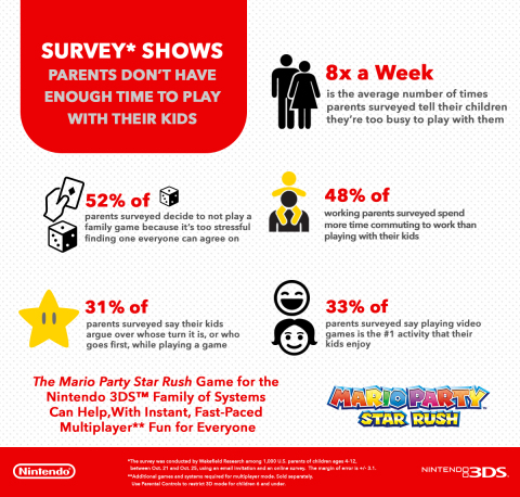 Nintendo Parent Survey
